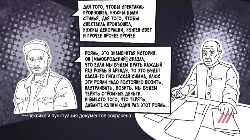 [Телеканал Дождь] Все о деле Серебренникова за 5 минут. Эксклюзивные документы