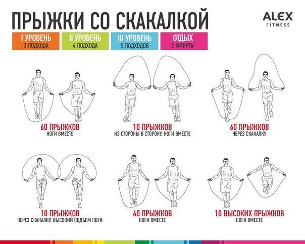 Как Заниматься Со Скакалкой Для Похудения. Прыжки на скакалке — действенный способ похудения