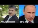 РЕАЛЬНЫЙ РЕЙТИНГ КАНДИДАТОВ: Путин 23%. Грудинин 70%. Выборы 2018.