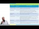 Урок 11. Медикаментозное лечение ГБ. Диуретики