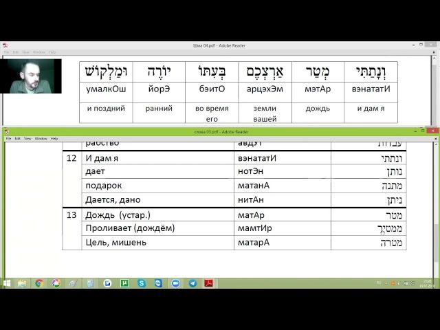 Иврит для Бней Ноах. Урок 4. Шма Исраэль