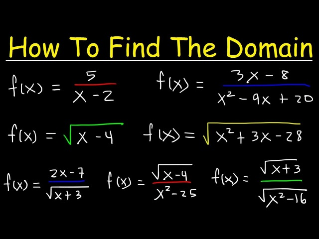 How To Find The Domain of a Function Radicals Fractions Square Roots Interval Notation