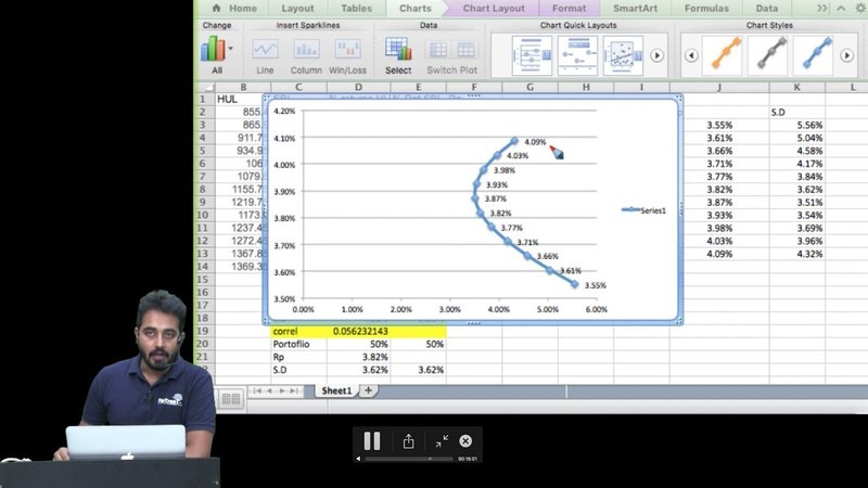 CFA/FRM : How to Build Efficient Frontier in Excel - Part 1 (of 2)