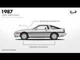 Эволюция Тойота Супра