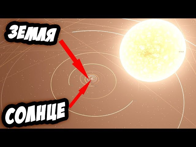 Что будет, если рядом с нами появится самая большая и яркая звезда UY Щита? [Universe Sandbox 2]