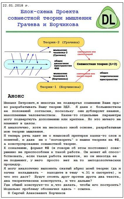 Блок-схема проекта