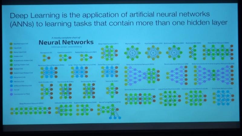 Краткая история анализа данных искусственного интеллекта и машинного обучения Алексей Натекин Старкон