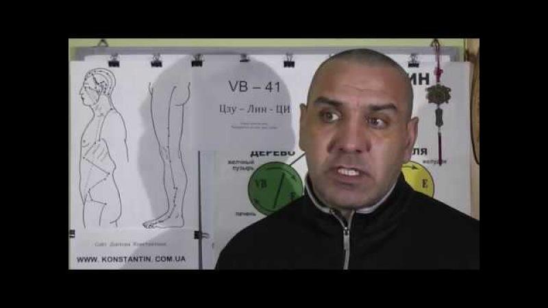 Глазодвигательные мышцы и точки акупунктуры.