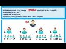 Презентация TetraX 1 9 90 Доходность 1476% Улет!