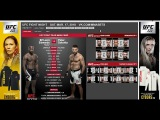 Прогноз и Аналитика боев от MMABets UFC FN 127: Филипс-Берд, Эдвардс-Собота. Выпуск №71. Часть 4/5