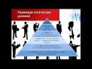 Мотивация без бюджета- 11. Пирамида логических уровней-SD