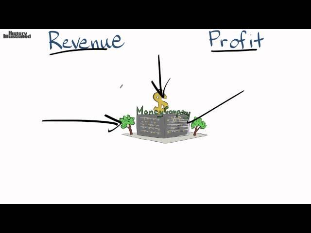 Revenue Profit Definition for Kids