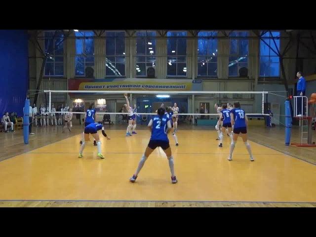 Dinamo Moscow Youth - Dinamo-Metar Youth
