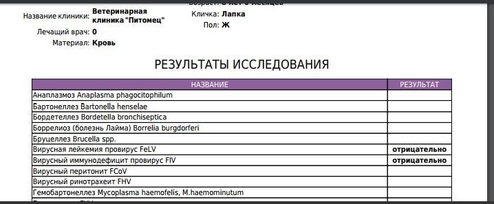 Bartonella hensellae где можно сделать анализ крови медицинские справки москва медицинская справка форма 86 0