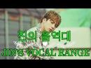 방탄소년단 진의 음역대 BTS Jin Vocal Range (Bb2 ~ B5) [0옥타브 시b ~ 3옥타브 시]