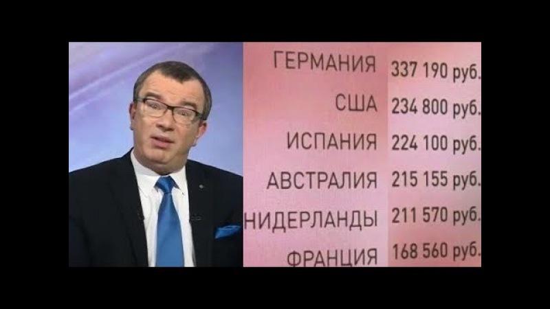 Зарплата учителя в России, Европе и США.