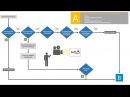 Das ABCDE-Schema im Rettungsdienst- A-Problem Algorithmus