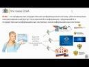 Вэбинар Порядок регистрации и размещения информации в ГИС ЖКХ управляющими организациями ТСЖ ЖСК