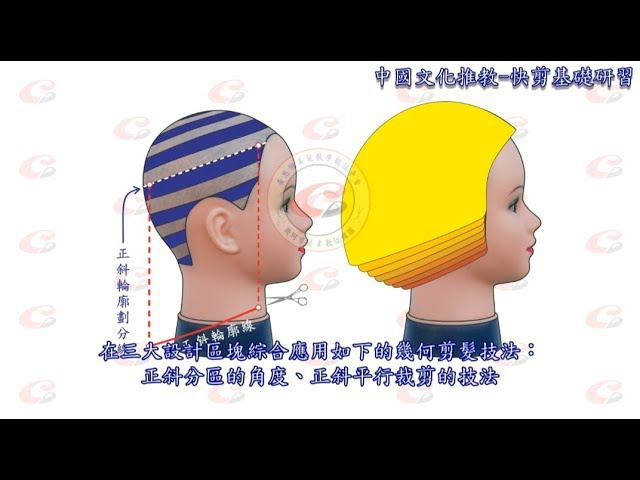 黃思恒編製數位美髮影片-正斜邊緣層次剪髮-快剪基礎班研習教材及影片分享2017-10-16