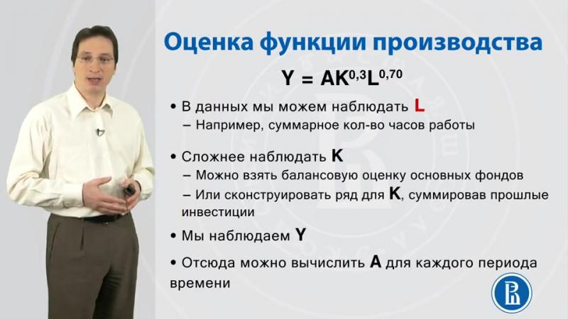 Лекция 3.2 Оценка производственной функции. Рынок рабчей силы 1. Спрос на труд