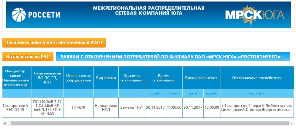 В Таганроге на 6 часов буду обесточивать центр города