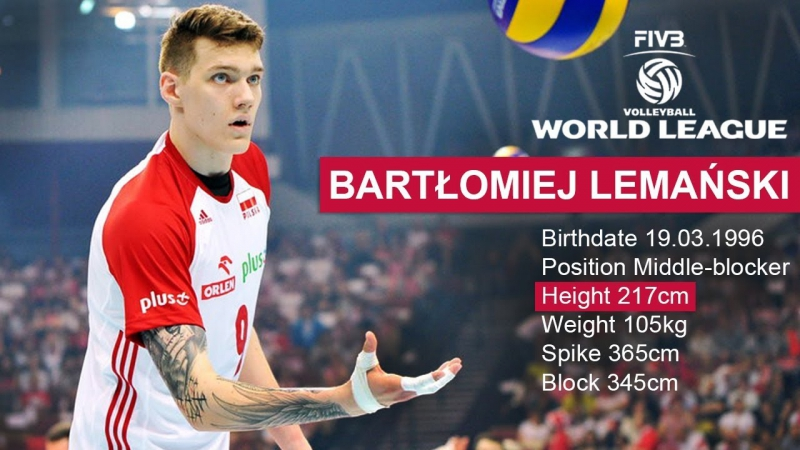 TOP 20 Crazy Volleyball Actions by Bartłomiej Lemański Height 217 cm World League 2017