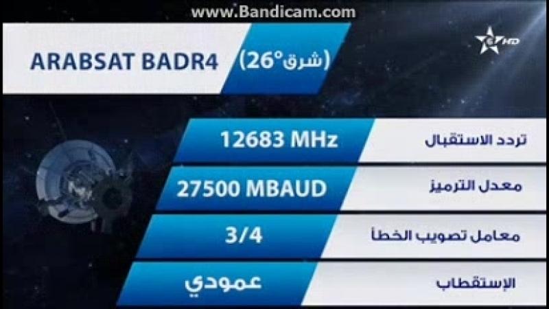 Технические неполадки с дорожкой радиостанции SNRT Al Idaa Mohammed Assadiss Quran Kareem Марокко 03 03 2018