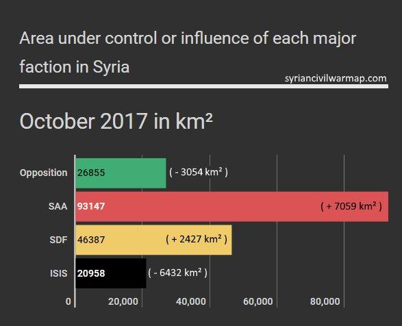 [BIZTPOL] Szíria és Irak - 7. - Page 6 YYoaT1HHfDo