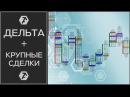 (FOOTPRINT) Кластерный график TRADES Дельта фильтр