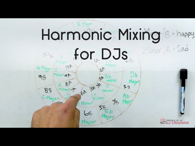 Harmonic Mixing for DJs pt 1 2