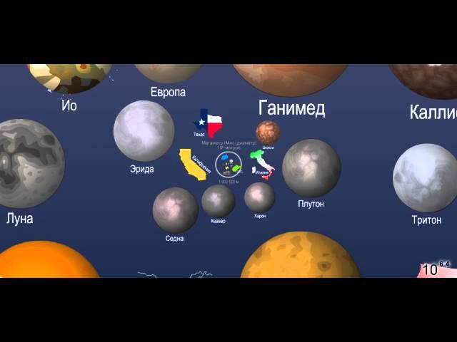Размеры наблюдаемой Вселенной поражают воображение!