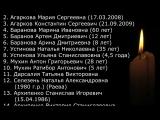 Список погибших в ТЦ  при пожаре в Кемерово