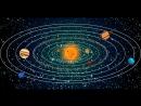 Как представить себе масштаб солнечной системы