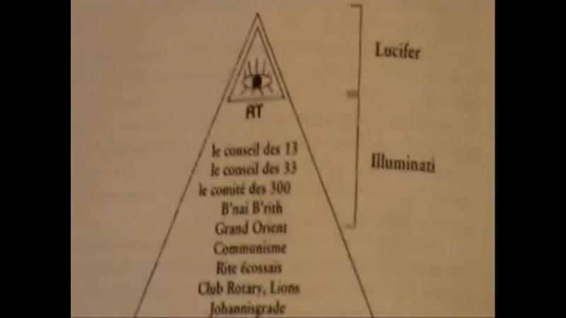 Une belle liste des illuminati issue du Livre Jaune n°5 (dont le Pape Benoit XVI)