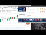 Программа для сигналов 2.0 Олимп трейд | Olymp Trade (+торговля по новостям)