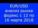 EUR/USD - Еженедельный Анализ Рынка Форекс c 12 по 16.03.2018. Анализ Форекс.