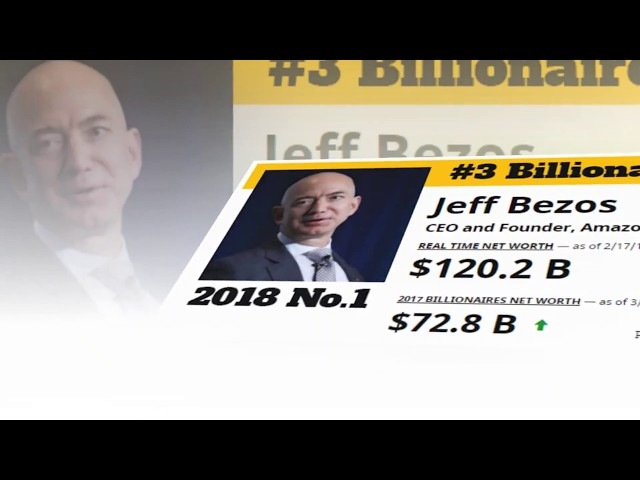 Top richest person in the world 2018