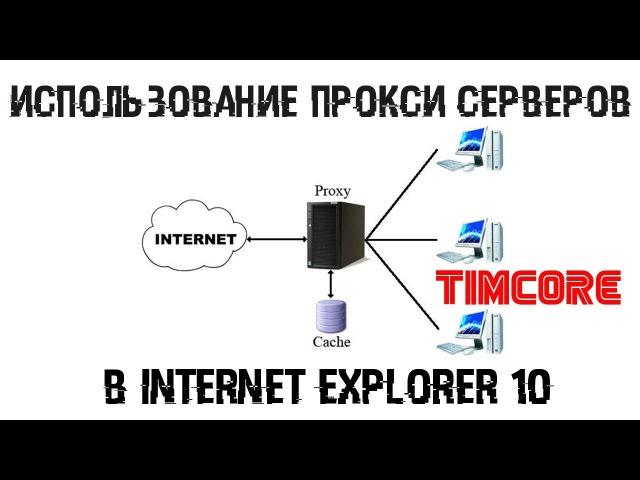 Использование прокси серверов в Internet Explorer 10 Timcore
