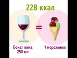 Сколько калорий мы выпиваем каждый день