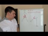 SLs Как растягивать и тренировать мышцы, как сесть на шпагат