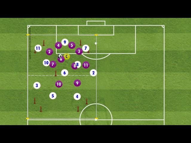 Zidane - Ball Possession 10v10 1 Off. Joker and 5 goals