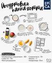 Сделать обворожительный итальянский десерт из любимых компонентов? Запросто!