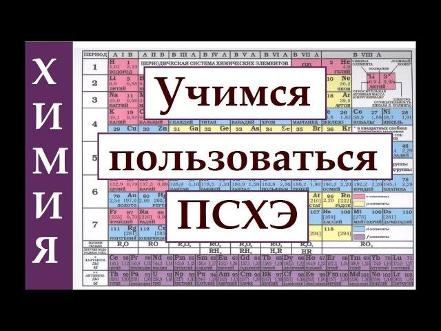 Периодическая система химических элементов Д.И.Менделеева. Учимся пользоваться.
