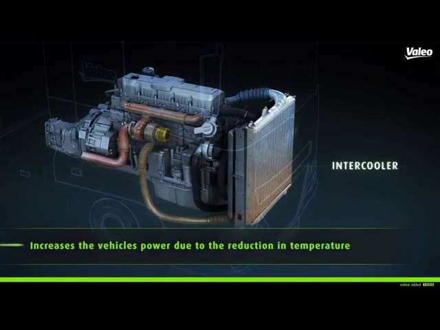 Radiator intercooler range for heavy-duty by Valeo, your Thermal Systems Multi-specialist