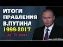 Итоги правления Путина - Это должен знать каждый. Итоги недели 12/11/2017