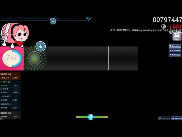 N1doking | antiPLUR - Speed of Link