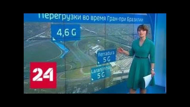 Спортсмены на вырост: обгонят ли молодые опытных на Формуле-1 - Россия 24