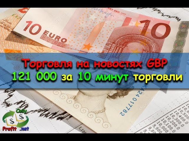 Торговля на новостях GBP 121 000 за 10 минут торговли Binomo FiNMAX