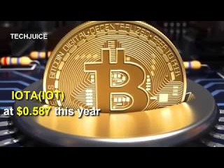 bitcoin price prediction | Bitcoin and altcoin Futures 2018