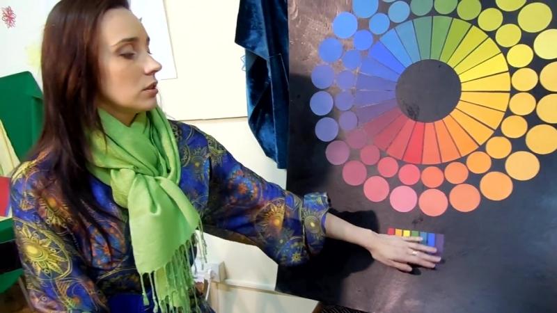 Теория цвета. Контрасты в живописи.